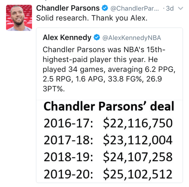 When some NBA writer tried to come at Chandler Parsons but made too much money to care.