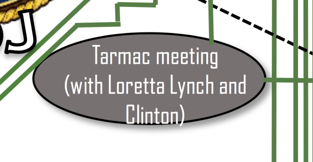 "4. The one part of the entire chart that Gohmert's staff decided needed more context was ""Tarmac meeting"" — the one ""with Loretta Lynch and Clinton,"" as opposed to all of those other tarmac meetings in the news in recent years."