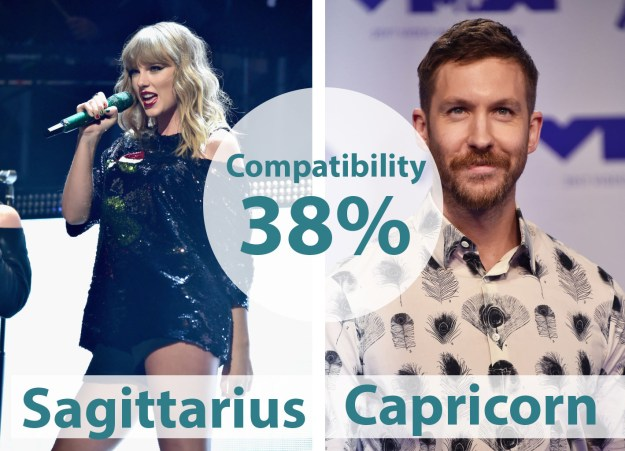 1. Taylor Swift & Calvin Harris