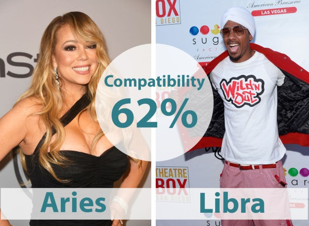 14. Mariah Carey & Nick Cannon