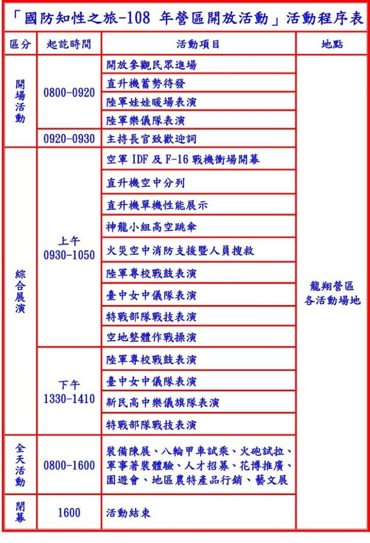 20190328155708 64 - 台中陸軍龍翔營區3/30開放民眾參觀,只有一天!想近距離接觸空軍戰鬥機、陸軍直升機就趁現在!