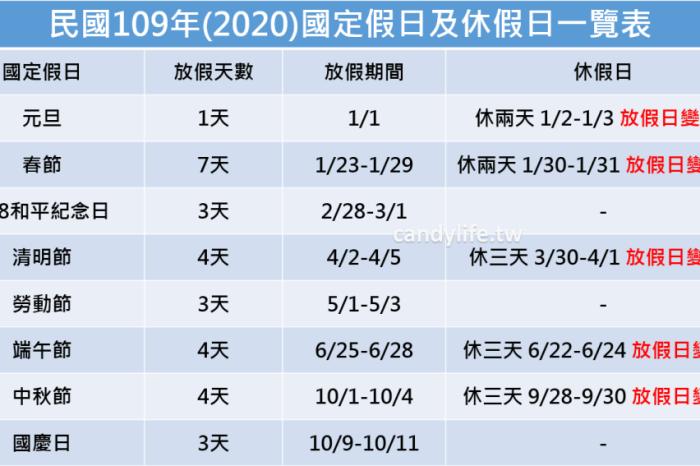 行政院2020年(民國109年)行事曆一覽表!光是連續假期就有6個,2020年請假攻略大公開~