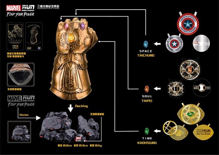 20190917101659 38 - 漫威主題路跑「Marvel Run」登台!完賽獲得「薩諾斯手套+6顆寶石」全球限定款,北中南3場資訊看這裡