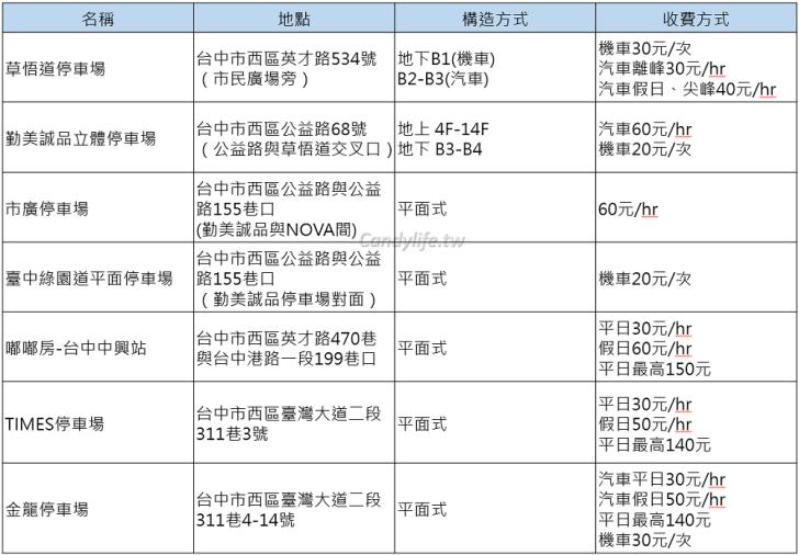 20191003092537 68 - 2019臺中爵士音樂節即將登場!美食攤位、停車資訊、節目表看這裡!
