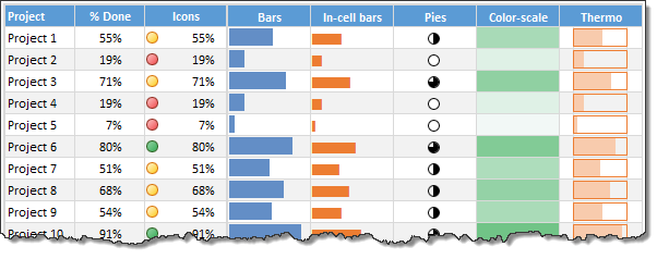 6 Best charts to show % progress against goal