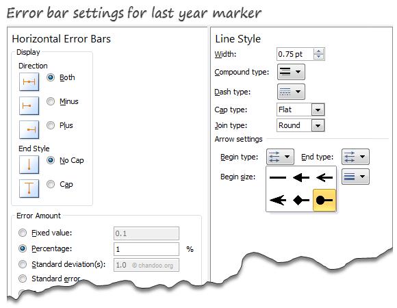 adding error bar and customizing it - step 2