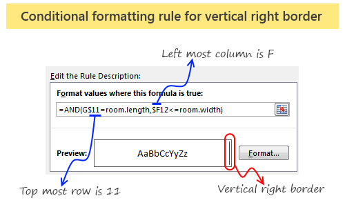Conditional formatting rule for room boundary explained