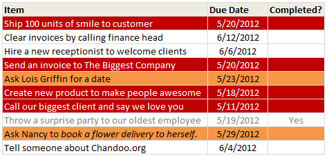 Highlight due dates in Excel - Show items due, overdue and completed in different colors