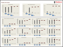 KPI Dashboard by Alberto Almoguera - snapshot 1