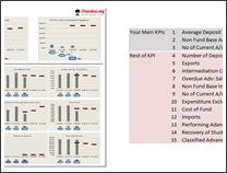 KPI Dashboard by Alberto Almoguera - snapshot