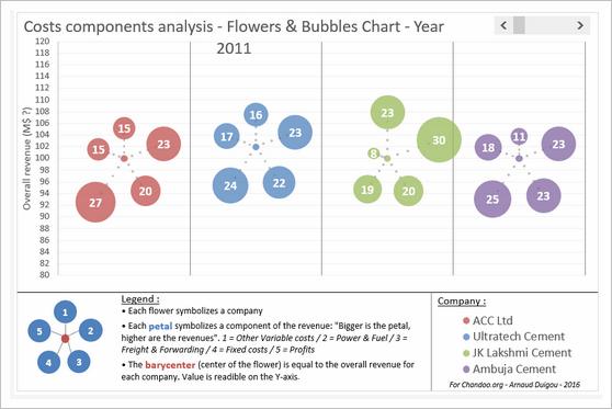 Interactive Chart by Arnaud - snapshot