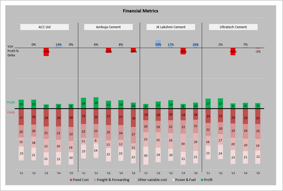 Chart by Gerard - snapshot