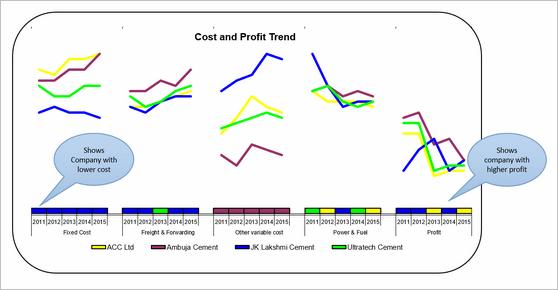 Chart by Sudhir - snapshot