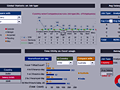 Dashboard to visualize Excel Salaries - by shaikh.ramzan@yahoo.com.xlsm - Chandoo.org - Screenshot #02