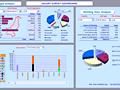 Dashboard to visualize Excel Salaries - by rajinippd@yahoo.com.xls - Chandoo.org - Screenshot #02