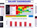Dashboard to visualize Excel Salaries - by gusainprakash@gmail.com.xlsx - Chandoo.org - Screenshot #02
