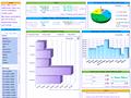Dashboard to visualize Excel Salaries - by Peter van Klinken - Chandoo.org - Screenshot #02