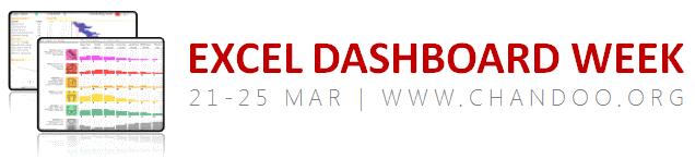 Excel Dashboard Week - Chandoo.org