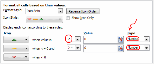 Edit the conditional formatting icon set rule to fix the icons