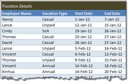 Employee vacations tracker made using Excel tables