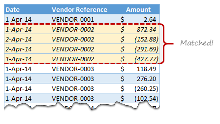 Matching transactions (reconciling) using Excel formulas