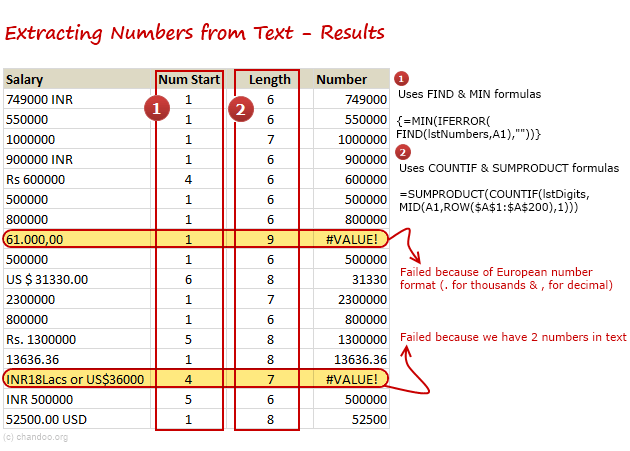 Extract numbers from text in excel - results explained
