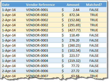 Matching transactions using Excel formulas & conditional formatting - final