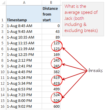 Calculating average speed from timestamps & distance details