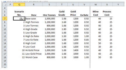 Multi-way Data tables - Example [Data Tables & Monte Carlo Simulations in Excel]