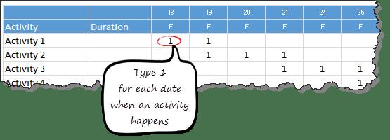 Project plan data - Quick gantt chart template