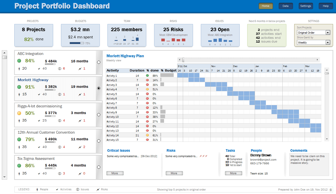 Download Project Portfolio Dashboard Excel Template