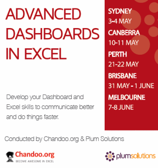 Advanced Dashboard & Excel Masterclass - Australia - 2012