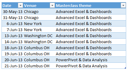 Interactive calendar - event data