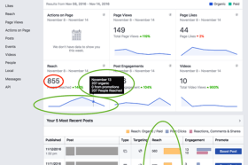 Facebook衡量工具與洞察報告功能更新