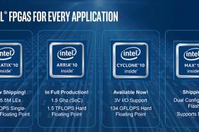 Intel FPGA技術與解決方案