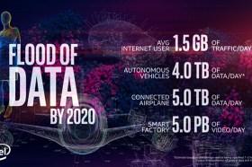 英特爾攜手BMW、日產汽車、上海汽車集團、福斯汽車、派拉蒙影業、以及法拉利北美在CES國際消費電子展展示數據力量