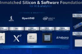 英特爾推出最新AI和分析平台 處理器、記憶體等都包括