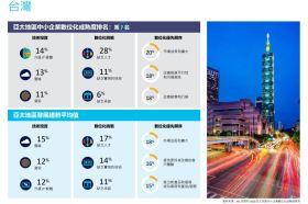 思科分享台灣中小企的數位化 將於2024年前為台灣GDP增加高達270億美元