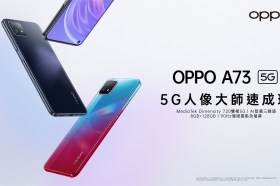 5G手機免萬元!OPPO推出首款A系列5G手機OPPO A73