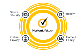 資安問題越來越險峻 NortonLifeLock公佈最新2020年資安趨勢預測