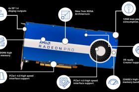 帶來突破性技術 AMD推出Radeon Pro W5500工作站繪圖卡