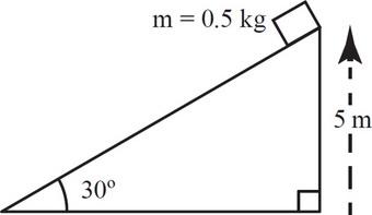 AP Physics 1 Practice Test 1_crackap.com