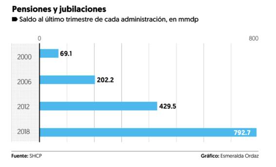 aumentan jubilaciones anticipadas por el plan de austeridad 2
