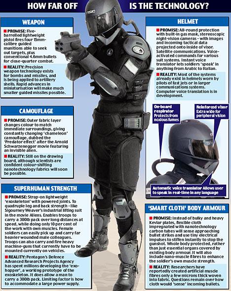 The robo-warrior