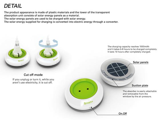 Window Socket: Solar Energy Powered Socket
