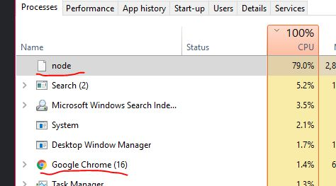 Stop Complaining That Your Browser Uses Lots Of Ram It S A Good Thing