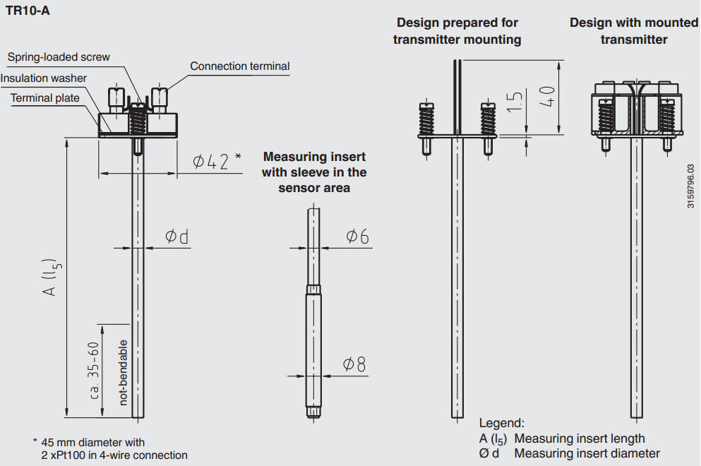 6196 3516919?resize=665%2C442 wika pressure transmitter a 10 wiring diagram wiring diagram  at eliteediting.co