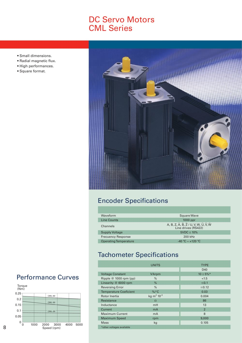 Servo Motor Catalogue Parker Electromechanical Automation Faq Site Motors Dc Cml Series Mavilor Pdf Technical