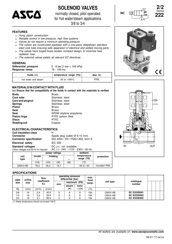 Smc Solenoid Valve Wiring Diagram - Somurich.com