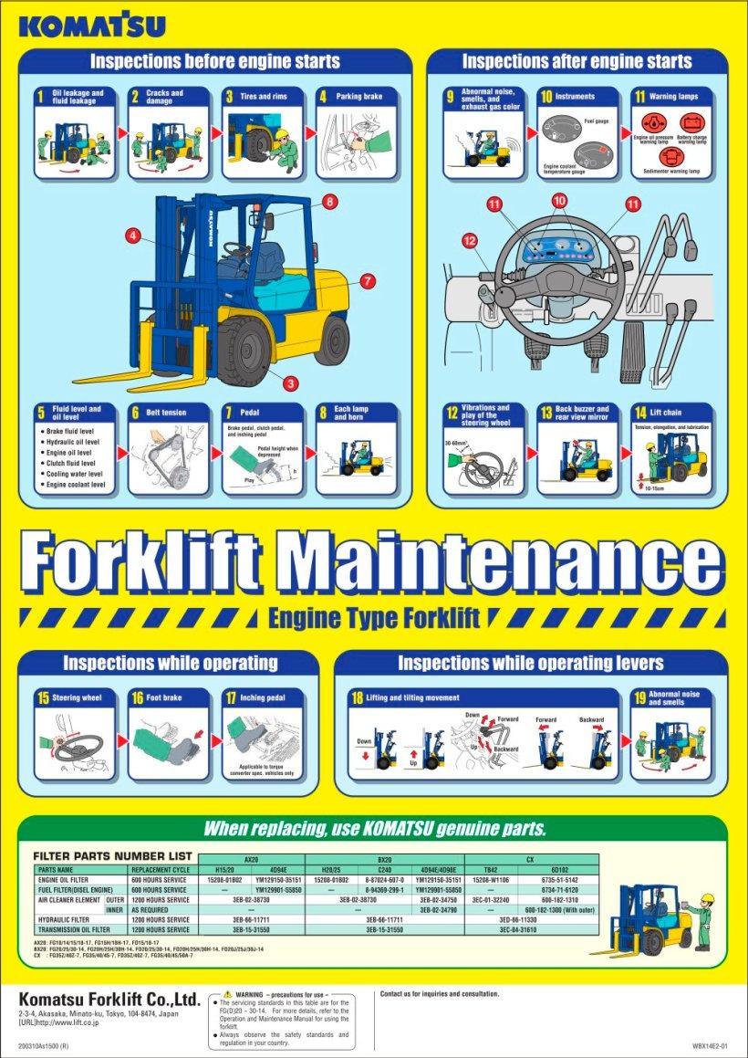 Komatsu Spare Parts Catalogue Pdf Fg30 Forklift Wiring Diagram Maintenance Technical Construction 2017 Full Auto Repair Manual